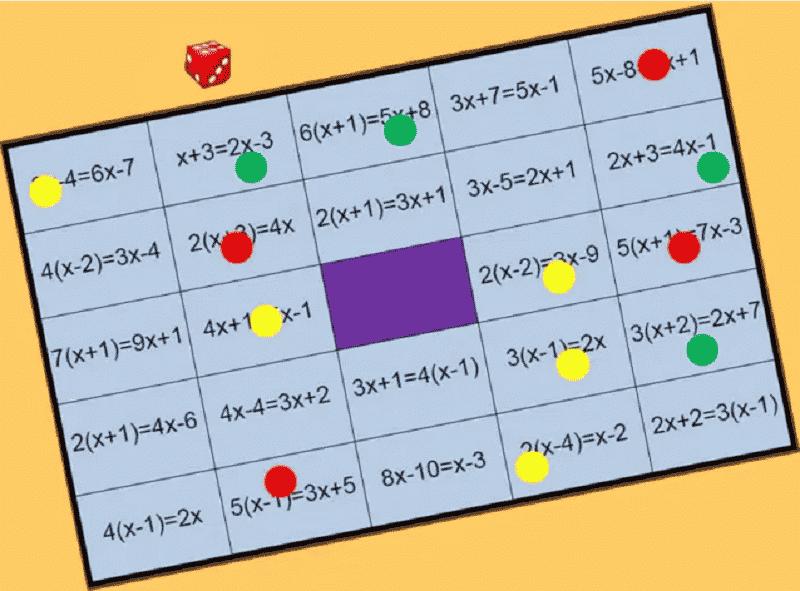Tablero ecuaciones