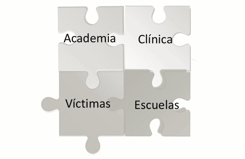 Trabajo multidisciplinar con un objetivo común victimización infantil