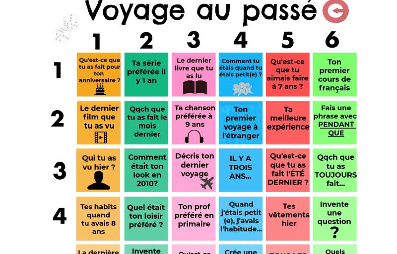 Viaje al pasado verbos en pasado en francés