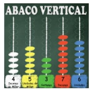 Ábaco vertical