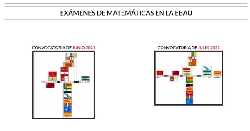 Matemáticas EBAU
