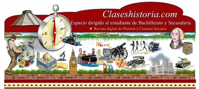 Clases de historia esquemas y mapas mentales