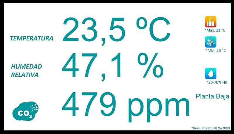 temperatura humedad