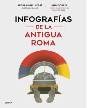 Infografías de la Antigua Roma