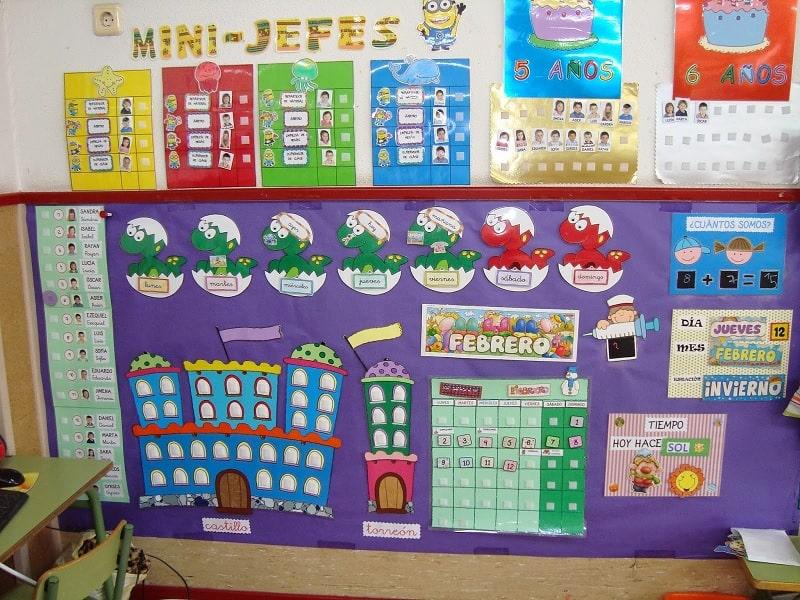 Mis rincones de clase decorar el aula de infantil