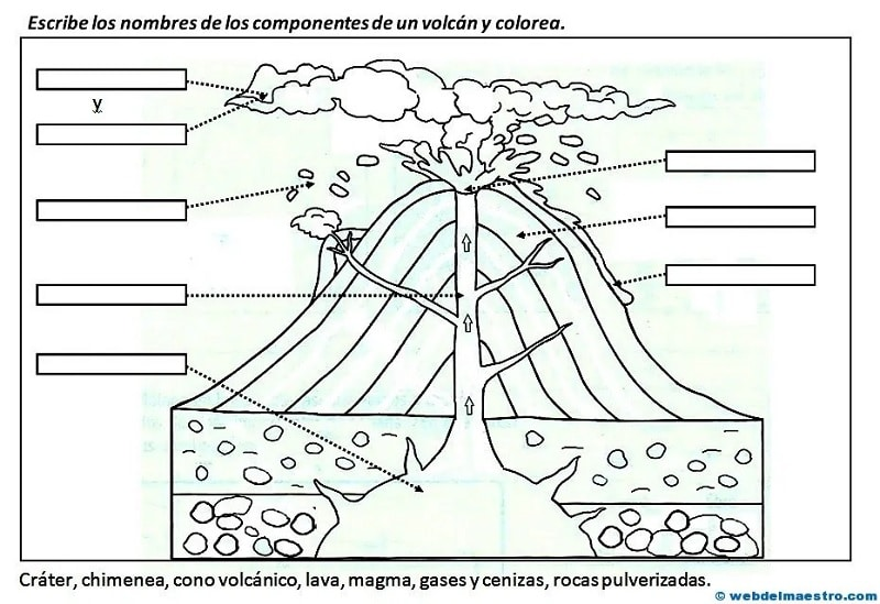Ficha volcanes