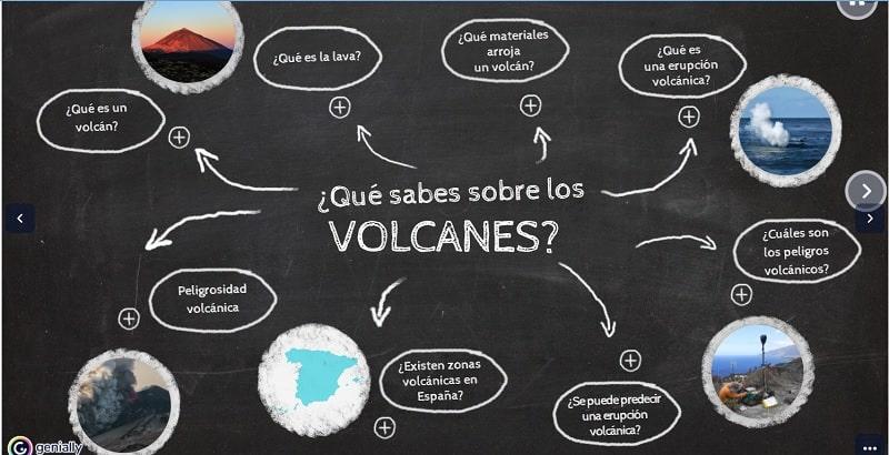 Qué sabes sobre los volcanes